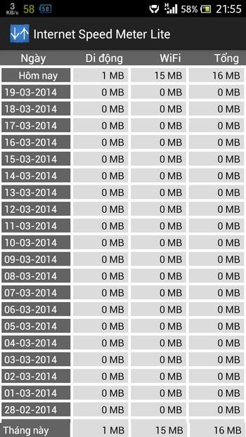 Thông tin về tốc độ kết nối mạng được hiển thị trên thanh thông báo của Android
