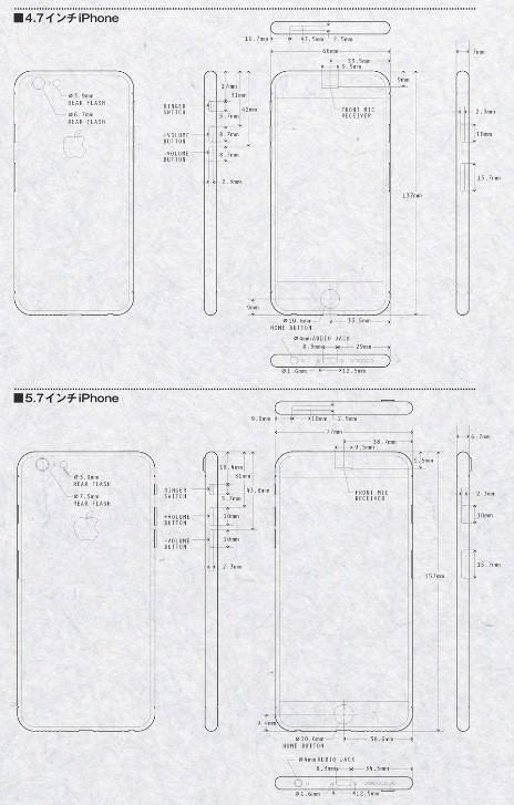 iPhone 5s, tin đồn iPhone 6