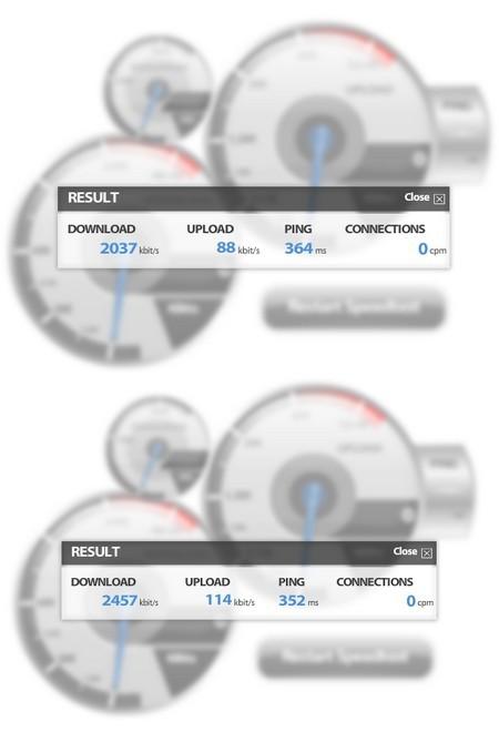 Sự thay đổi về tốc độ Internet trước khi tối ưu (trên) và sau khi đã thực hiện tối ưu