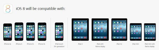 cài đặt ios 8, iphone 6 giá bao nhiêu, apple, ipad