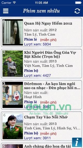 Top 5 ứng dụng xem phim miễn phí phổ biến trên iOS