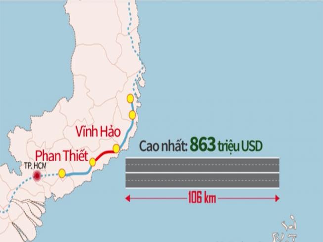 8.000 tỉ đồng xây cao tốc Vĩnh Hảo-Phan Thiết