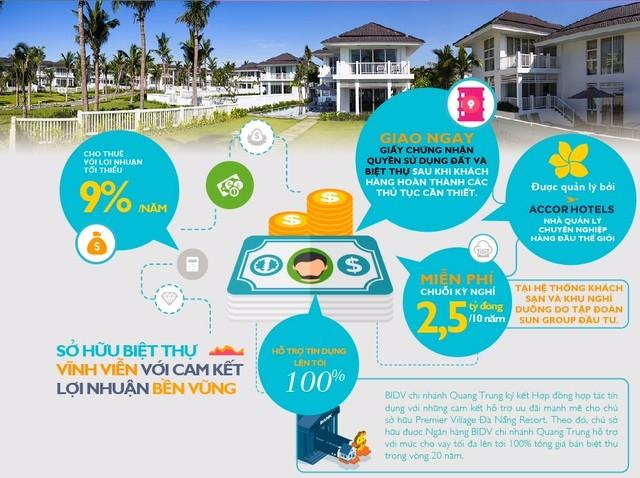 Năm ưu điểm vượt trội của Premier Village Đà Nẵng