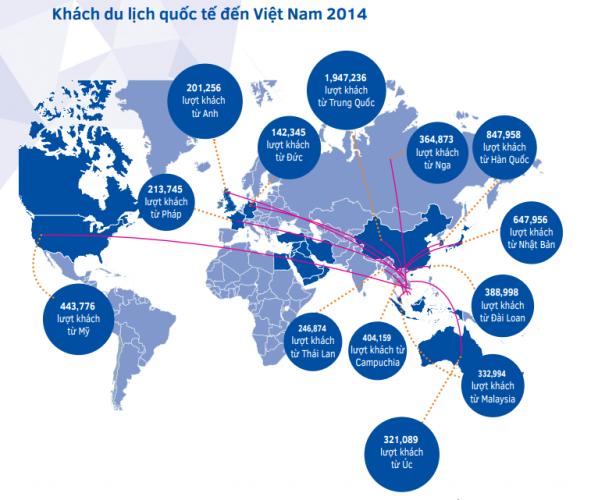 Khách Trung Quốc đến du lịch Việt Nam nhiều nhất