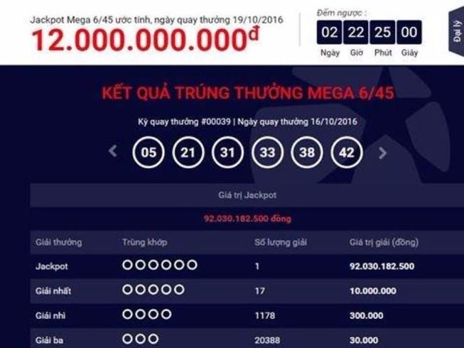 Đã có người trúng 92 tỉ đồng xổ số kiểu Mỹ