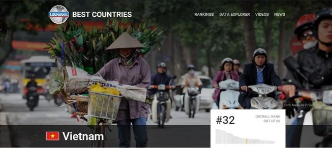 Việt Nam xếp hạng 32 trong tốp '60 quốc gia tốt nhất thế giới'