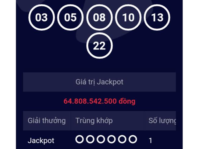 Người trúng thưởng Jackpot còn trúng thêm giải nhất