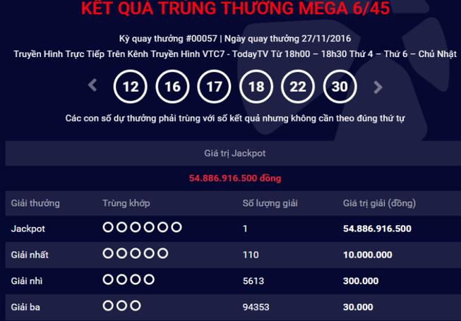 Xác định người thứ 5 trúng thưởng giải Jackpot 54 tỉ
