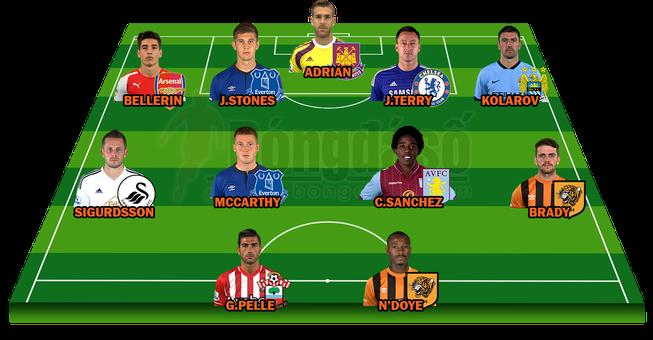 Đội hình tiêu biểu vòng 34 Premier League