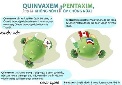 Nên tiêm cho trẻ Quinvaxem hay Pentaxim?