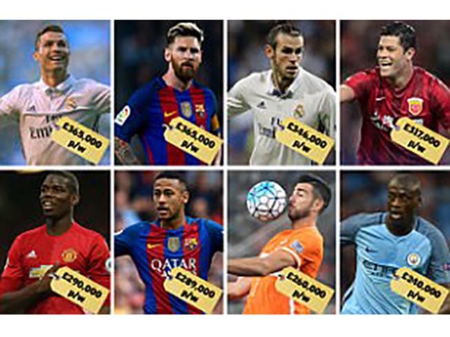Top 10 cầu thủ thu nhập cao nhất thế giới