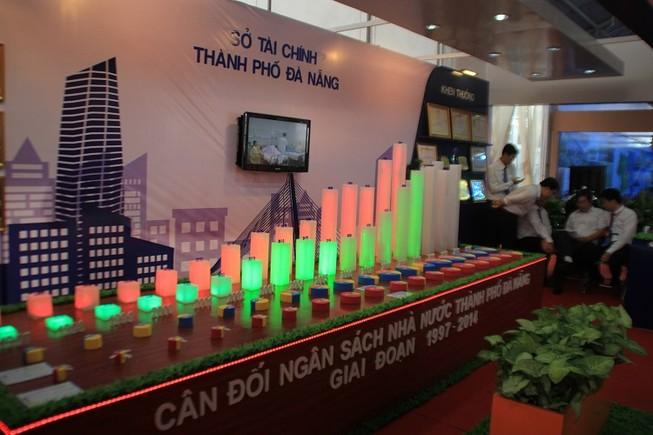 Triển lãm 40 năm thành tựu và phát triển TP Đà Nẵng