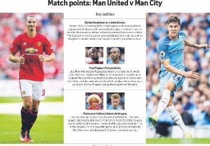 Trước trận derby thành Manchester: Thắng thua là ở cầu thủ