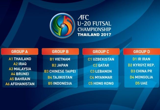 U-20 Futsal Việt Nam cùng bảng với Nhật