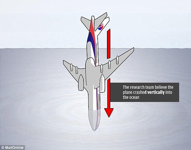 Giả thuyết mới lý giải vì sao không thể tìm thấy MH370