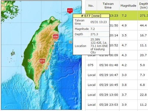 Động đất 7,2 độ richter rung chuyển Đài Loan