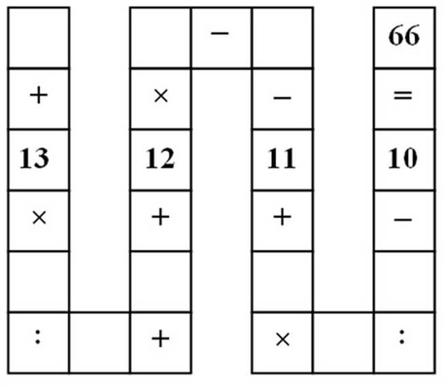 Bài toán lớp 3 làm khó cả tiến sĩ
