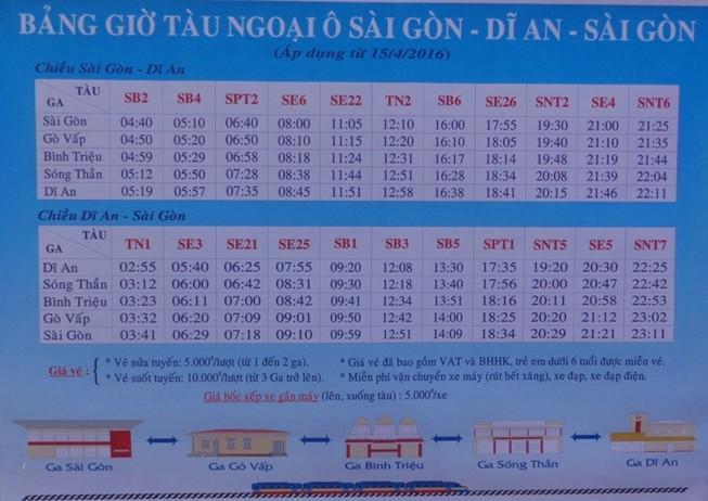Tàu lửa ngoại ô Sài Gòn - Dĩ An 'đắt như tôm tươi'
