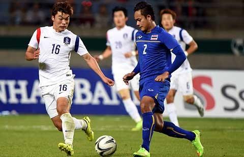 Đối thủ đầu tiên của ĐTVN tại vòng loại World Cup: Thái Lan ở tầng nào?