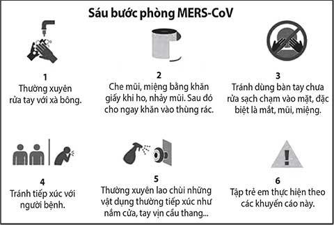 MERS-CoV: Báo động chết người!