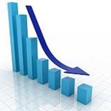Suy thoái kinh tế khiến án kinh doanh thương mại tăng