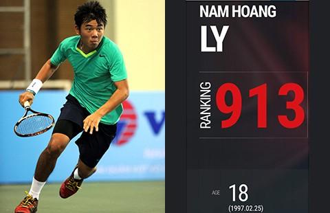 Lý Hoàng Nam 'chốt sổ' hạng 913 ATP