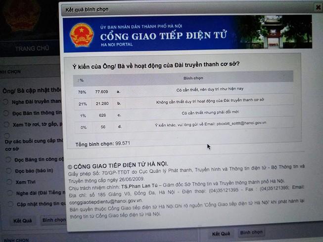 Kênh lấy ý kiến về loa phường qua Internet bị hack?