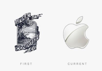 20 logo nổi tiếng xưa và nay