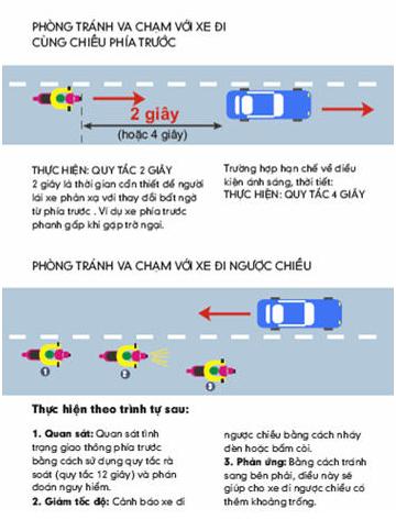 Giữ khoảng cách an toàn khi lái xe để tránh va chạm