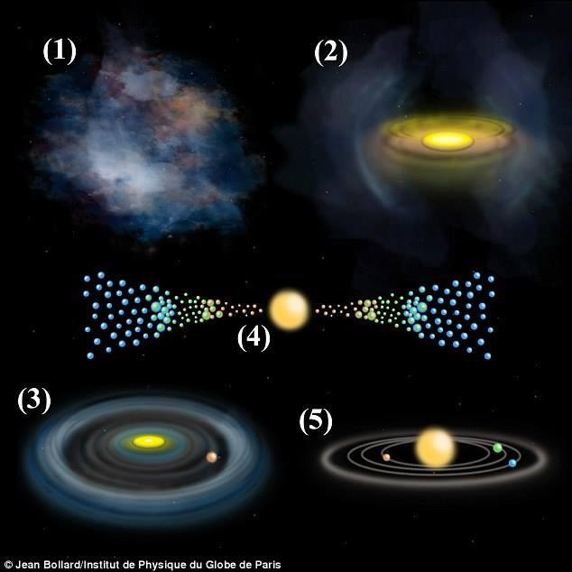 Thiên thạch 4,5 tỉ năm hé lộ nguồn gốc của sự sống - ảnh 2