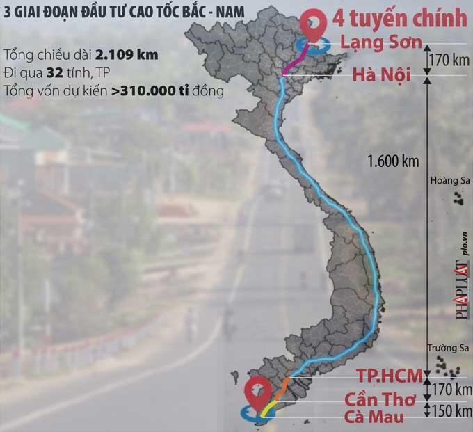 Dự án cao tốc Bắc-Nam: Đầu tư hơn 27.500 tỉ  bằng BOT - ảnh 1