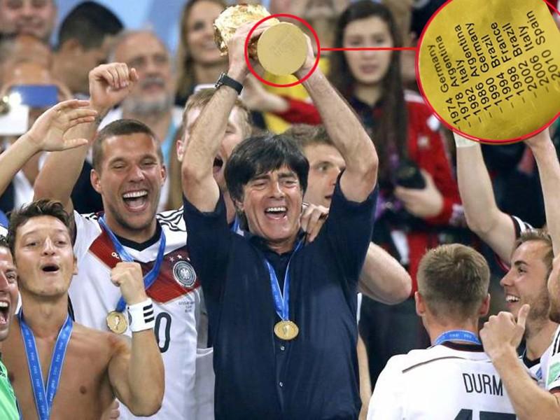FIFA lo lắng cúp vàng… quá tải - ảnh 2