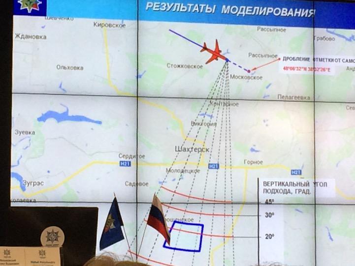 Nga công bố giả thuyết mới về vụ rơi máy bay MH17 - ảnh 2