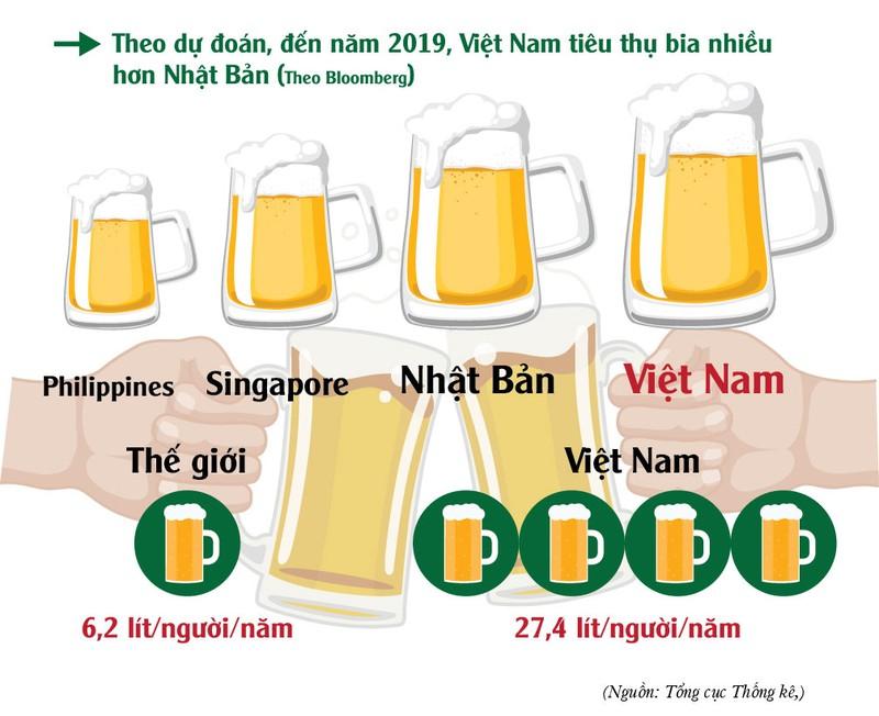 Rượu, bia: Uống thế nào để khi lái xe không bị phạt? - ảnh 2