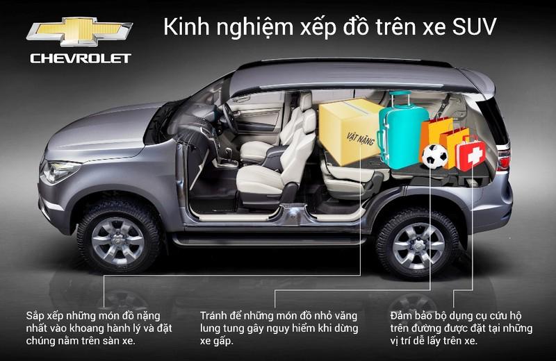 8 kinh nghiệm xếp đồ trên xe SUV - ảnh 1