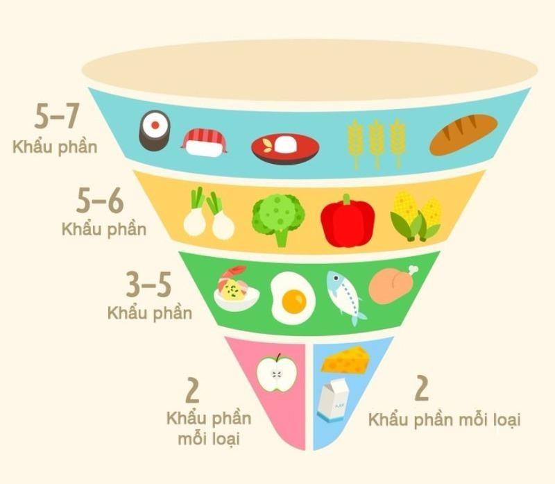 8 nguyên tắc dinh dưỡng bất ngờ của người Nhật  - ảnh 1