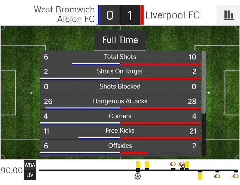 Firmino giúp Liverpool bứt phá trong cuộc đua top 4 - ảnh 5