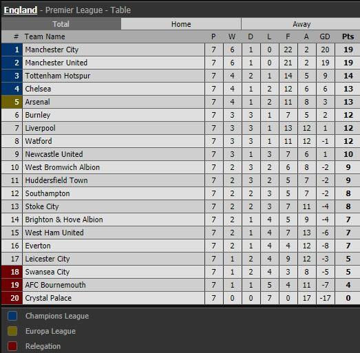 Coutinho lập siêu phẩm, Liverpool vẫn không thắng - ảnh 8