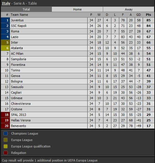 Hi hữu: CĐV Juventus và Napoli lao vào… ôm nhau thắm thiết - ảnh 5
