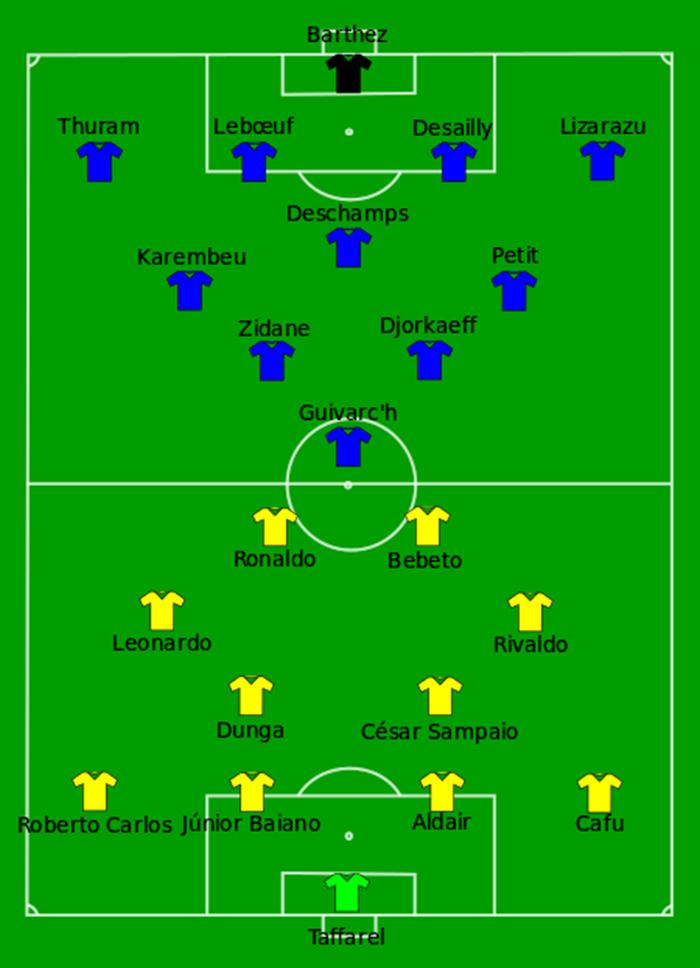 Ký ức World Cup: Bí ẩn vụ động kinh trước trận chung kết - ảnh 7