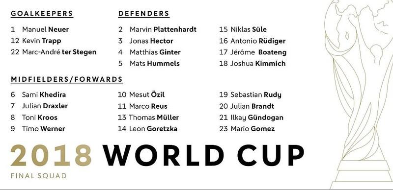 Thế giới giận dữ, than khóc vì Sane bị Đức loại khỏi World Cup - ảnh 6