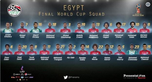 Danh sách chính thức 32 đội tuyển dự World Cup 2018 - ảnh 4