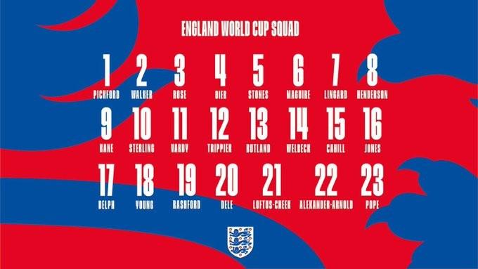 Danh sách chính thức 32 đội tuyển dự World Cup 2018 - ảnh 13