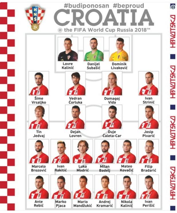 Danh sách chính thức 32 đội tuyển dự World Cup 2018 - ảnh 5