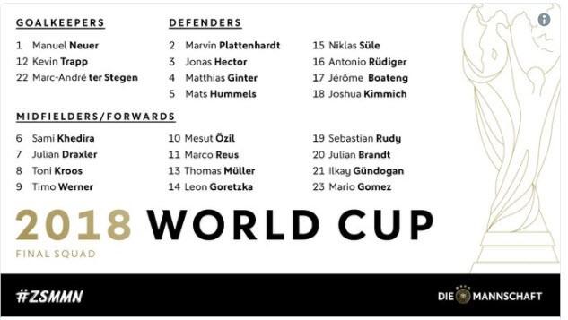 Danh sách chính thức 32 đội tuyển dự World Cup 2018 - ảnh 7