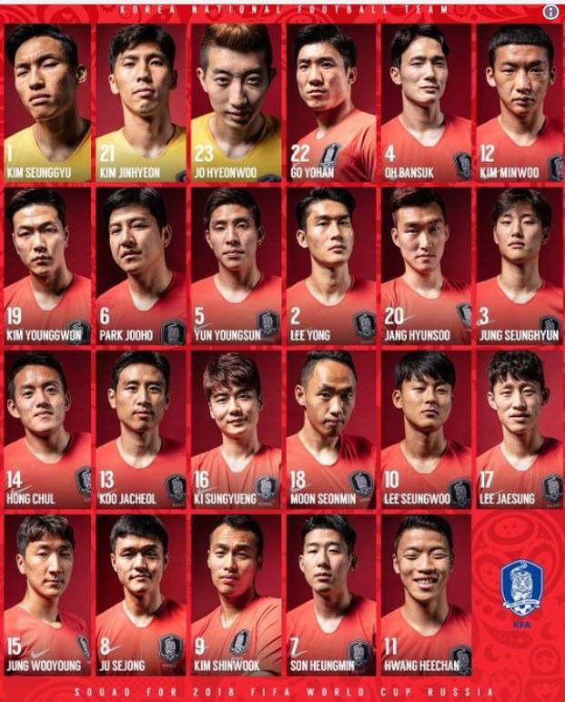 Danh sách chính thức 32 đội tuyển dự World Cup 2018 - ảnh 10