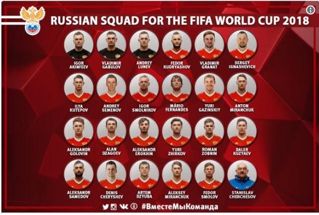 Danh sách chính thức 32 đội tuyển dự World Cup 2018 - ảnh 2