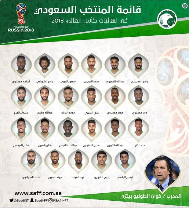 Danh sách chính thức 32 đội tuyển dự World Cup 2018 - ảnh 3