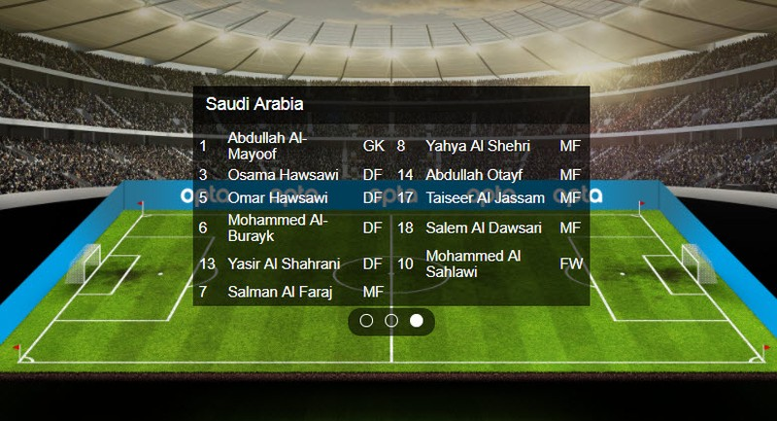 Nga 1-0 Saudi Arabia:Chủ nhà ghi bàn thắng đầu tiên World Cup  - ảnh 5