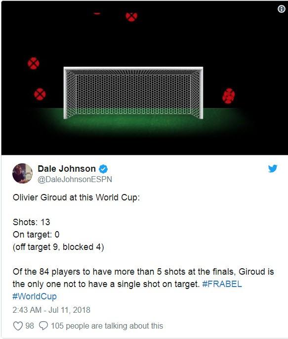 Nghịch lý: Người Anh sợ sao đội Pháp chấn thương nghỉ thi đấu - ảnh 7